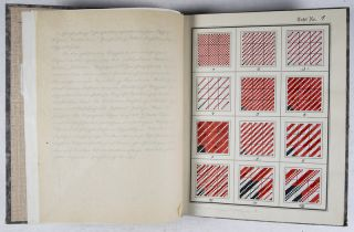 Musterausnehmen & Bindungen. 2-vol. set (Complete) [INTERWAR GERMAN TEXTILE MANUSCRIPT, WITH MOUNTED FABRIC SAMPLES]
